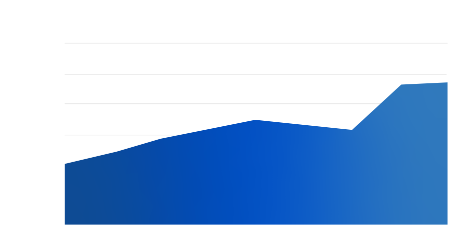 Total Words Dictated